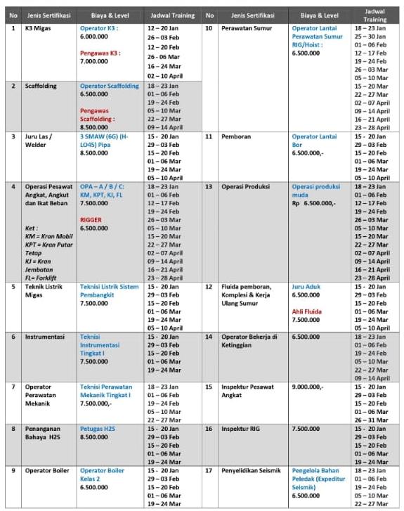 jadwal 2021 jan-mar | PUSAT TRAINING K3 . COM